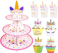 Best birthday popcorn wrappers Reviews