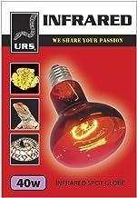 URS Heat Globe, Red