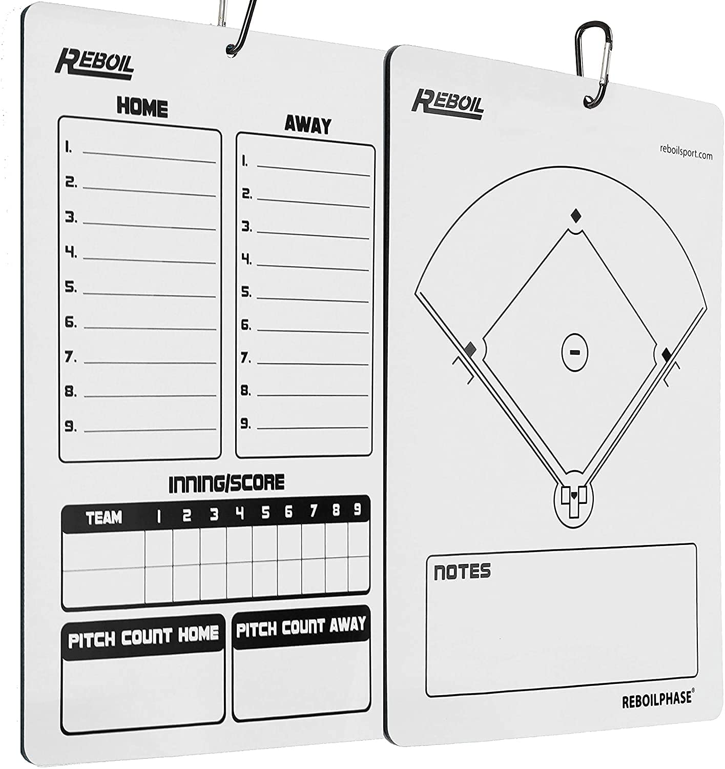 REBOILPHASE Coaches Boards - Premium Popular product 2 Dry Tactical Erase Sided 5 ☆ popular