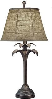 Best bombay desk lamp Reviews