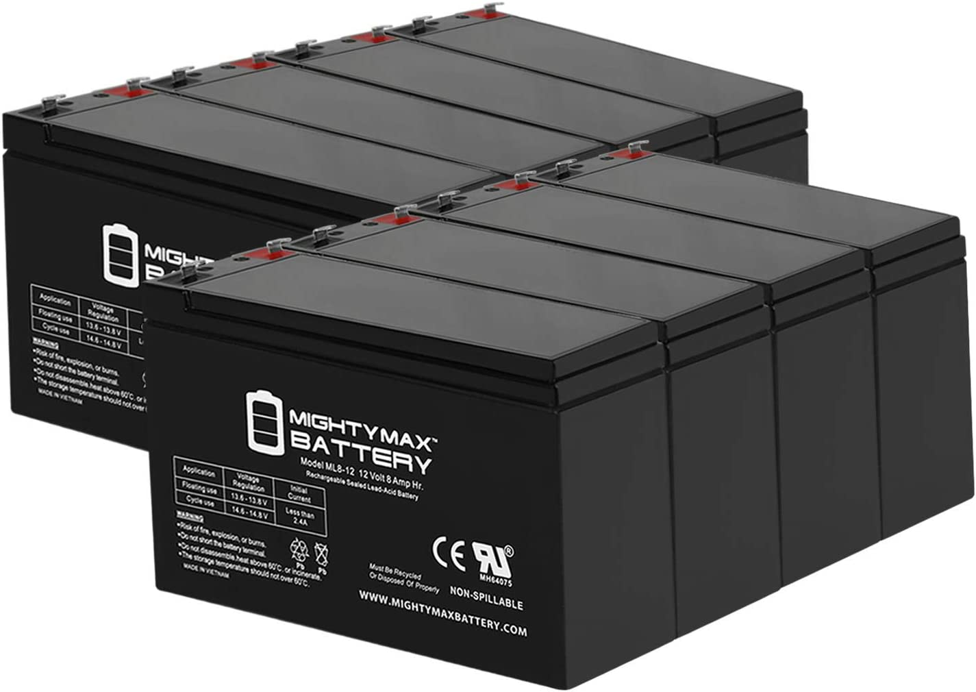 Mighty Max Battery 12V 40% OFF Cheap Sale 8Ah Compatible 1300VA San Antonio Mall APC RS Back-UPS for