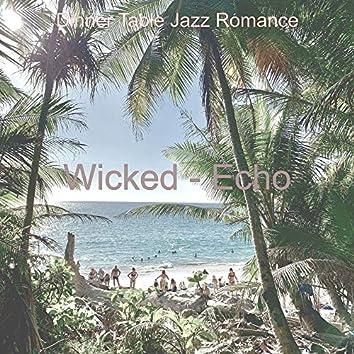 Wicked - Echo