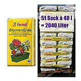 Blumenerde FOREST 51 Sack mit je 40 Liter = 2040 Liter Qualitäts Blumen- & Pflanzerde aus Bayern