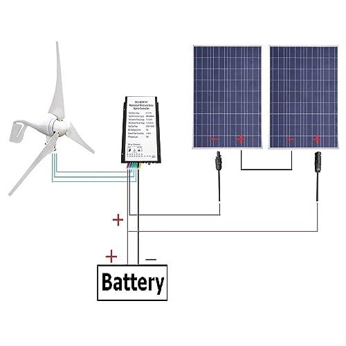 Turbine Generator: Amazon com