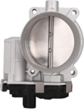 Bbk Throttle Body