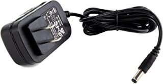 MyVolts 12V Power Supply Adaptor Compatible with Ableton Push 2 DAW Controller - US Plug