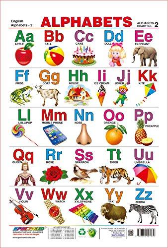 Spectre Pré – Cuadro de pared con alfabetos estratificados educativos