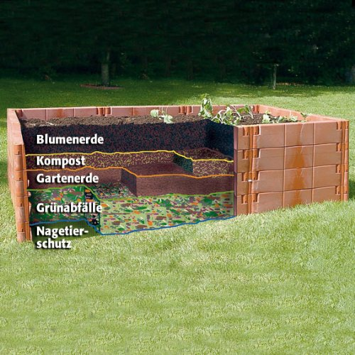 Hochbeet Profiline Komplett-Set