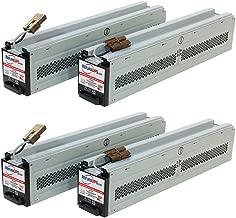 APC Smart-UPS RT 10,000 (SURT10000XLTW) RBC44 Compatible Replacement Battery Cartridge Hot-Swap PowerSwap Solution