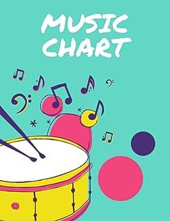 Music Chart: Music Notation Chart