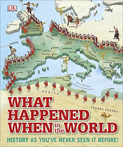 What Happened When in the World: History as You