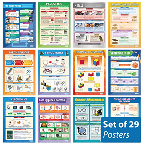 Design & Technology - Set of 39 | Design & Technology Posters | Gloss Paper Measuring 33� x 23.5� | Design and Technology Classroom Posters | Education Charts by Daydream Education