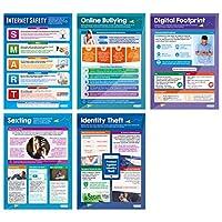 デジタル安全 (中高校) ポスター 5枚セット オンライン安全ポスター