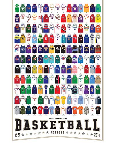 Pop Chart Lab Póster de un compendio visual de camisetas de baloncesto (24 x 36)