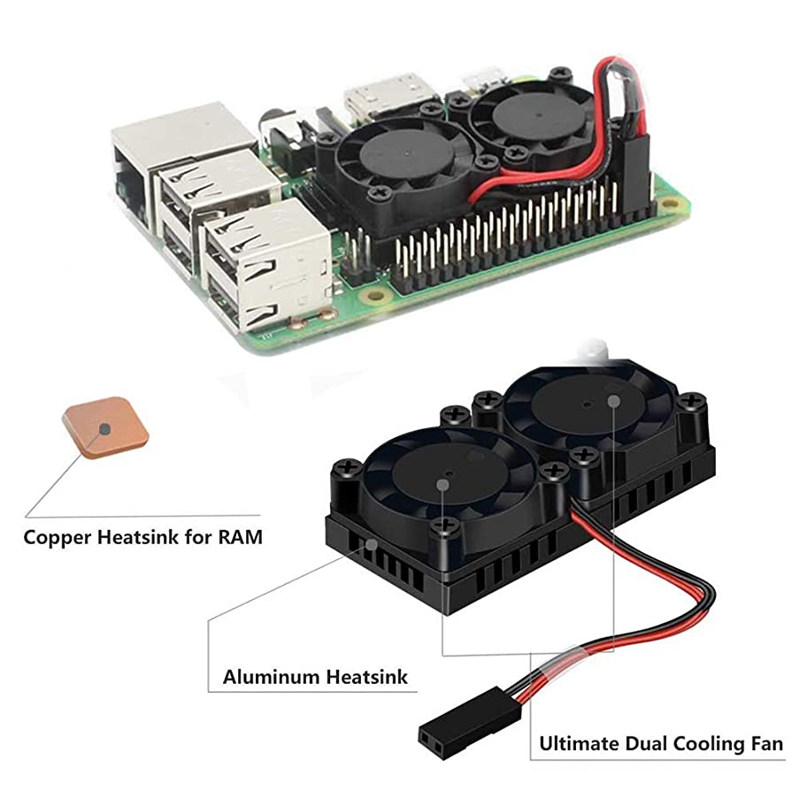 LANDZO Raspberry Pi 3 B Dual Fan with Heatsink