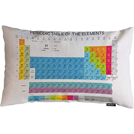 Periodic Table Min-Ec/_Ra-Ft Pillow Cases Double Sided Printing Bolster Square Pillow Cases 18inch18inch