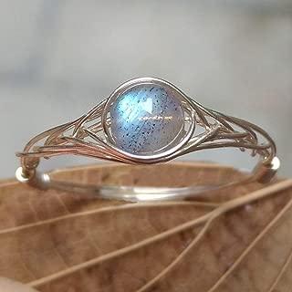 Best blue moonstone ring Reviews