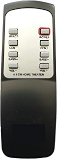 BhalTech 5.1 CH Home Theater System Remote Compatible for KORYO 3D/AC3