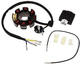 Stator upgrade kit for Tao Tao, Baccio 50cc scooters