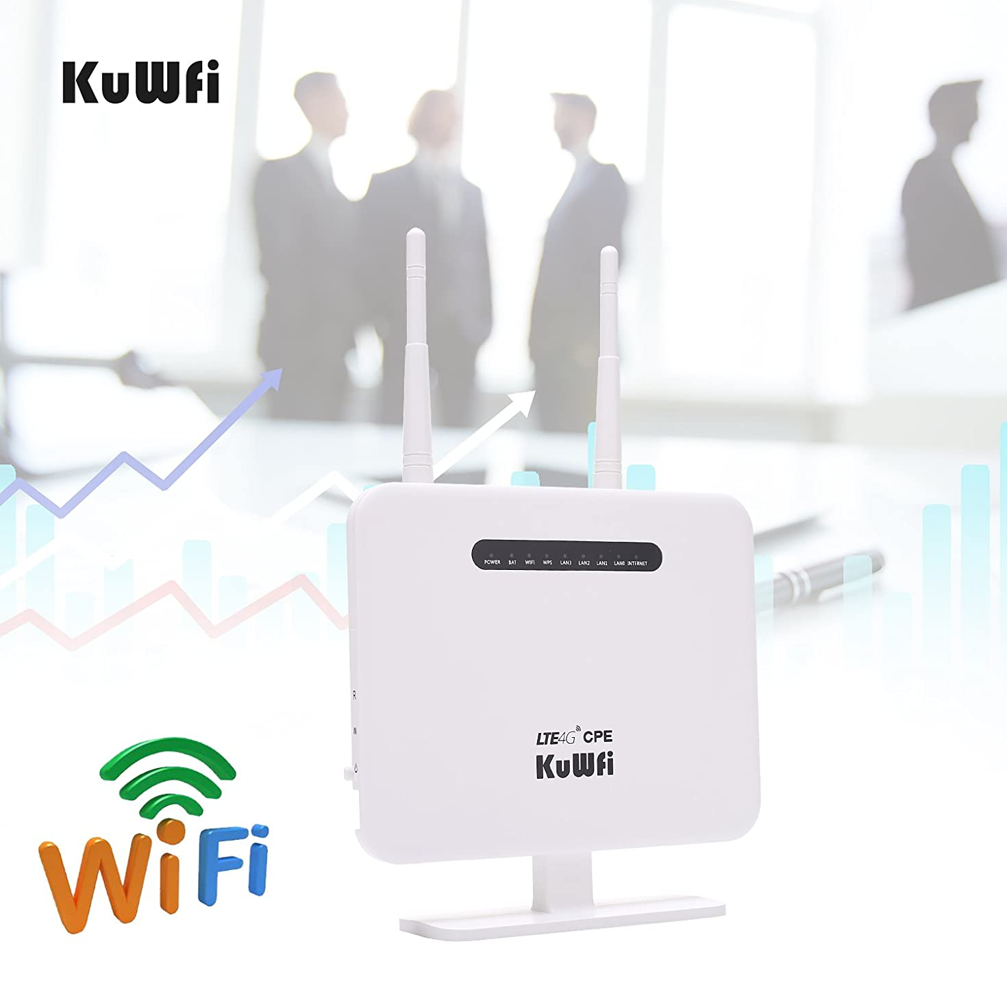 KuWFi 4G LTE SIM Router,300Mbps Unlocked 4G LTE CPE Wireless Router 3G 4G 150Mbps CAT4 Mobile WFi Hotspot with SIM Card Solt for USA/CA/Mexico with B2/B4/B5 Network Band US Version AT&T,T Mobile