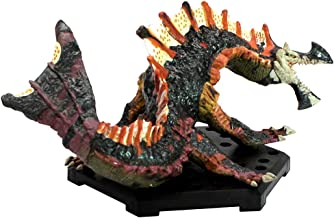 Best monster hunter congalala Reviews