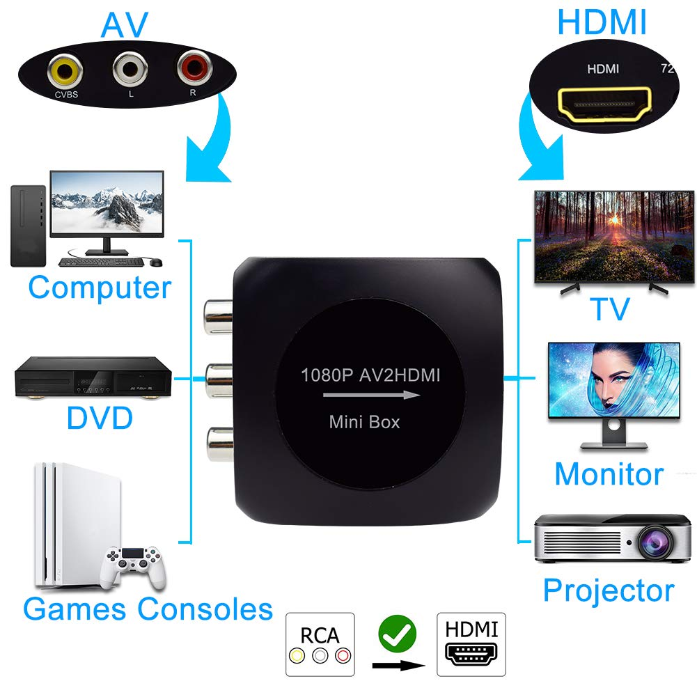 AMANKA Mini AV a HDMI Convertidor, RCA a HDMI Adaptador Compuesto CVBS Transformar Señal Audio y Vídeo Soporte 1080P con HDMI Cable para PC/Laptop/Xbox / PS4 / PS3 /TV/STB/VHS/VCR Cámara DVD: Amazon.es: