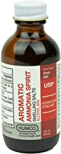 Ammonia Inhalants, Liquid Spirits, 2 oz. Bottle (packaging may vary)