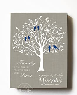 MuralMax Personalized Inspirational Canvas Tree Art Verse - Family is What Happens When Two People Fall in Love - Wall Decor Gifts for Milestones Occasions - Color - Taupe - Size - 12x16