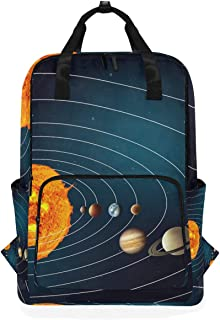 FAJRO Earths Solar System Mochila Escolar de Moda