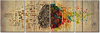Welmeco Vintage Left and Right Brain Advantage Painting Canvas Prints Inspirational Science Poster for School Classroom Office Home Decor (12
