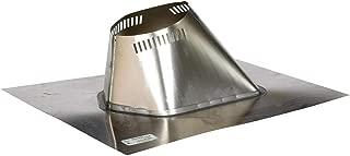 Best selkirk roof flashing Reviews