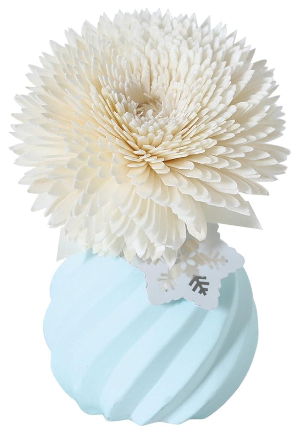 ノルコーポレーション ルームフレグランス RIKKA 90ml ギフトボックス ホワイトティーの香り OA-RIK-1-2