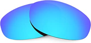 Revant Replacement Lenses for Oakley Tightrope