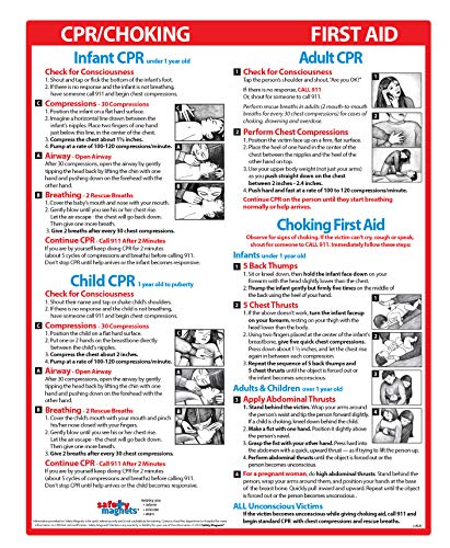 Infant CPR and Choking Magnetic Laminated Card - Baby/Infant Choking Sign by Safety Magnets - Child...