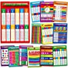 子供の幼児のための11の積層教育数学ポスター、追加、減算、乗算、除算、分数、小数点以下の桁数、パーセント、2 Dの3 D図形、数字のローマ数字、場所の値、数学記号、π、お金