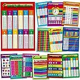 13 Educational Math Posters,Addition,Subtraction,Multiplication,Division,Fractions,Decimals,Percentages,Time,2D 3D Shapes,Numbers Roman Numerals,Place Value,Math Symbols,π,Money (15.7'x11')
