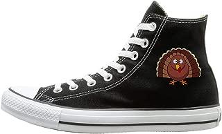 Best turkey feet clipart Reviews