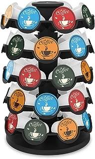 Best keurig coffee cup holder Reviews