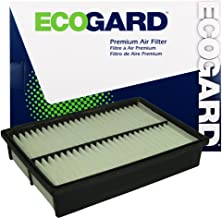 ECOGARD XA4688 Premium Engine Air Filter Fits Mazda 3, 5, 3 Sport
