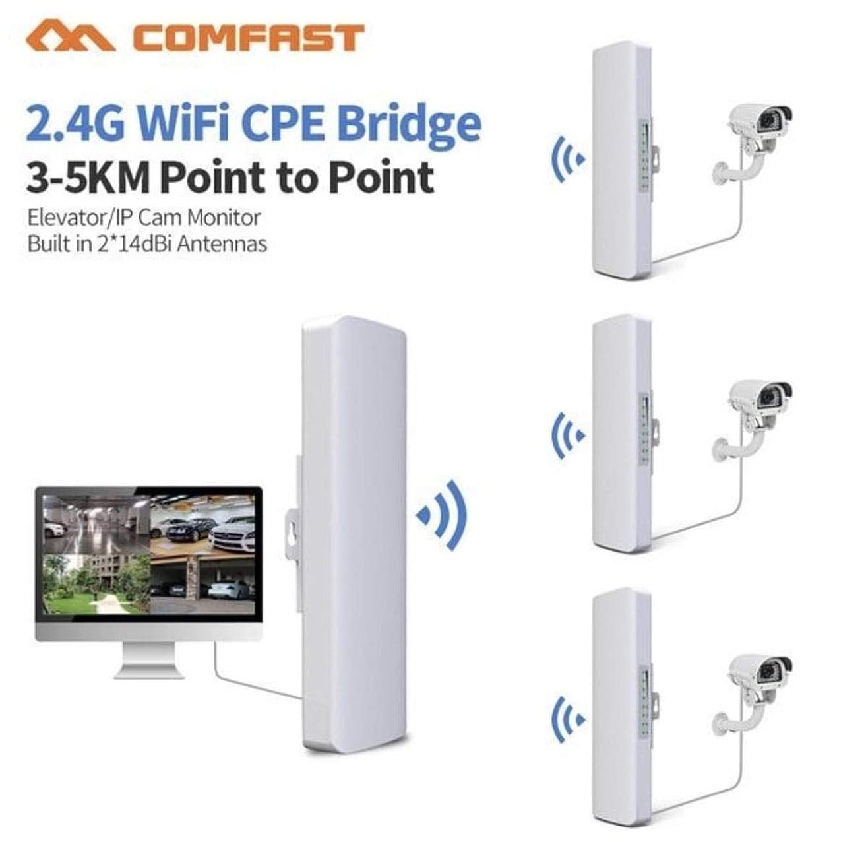 一貫した独特の不条理Wi-Fi中継器 3~5km300Mbps ルータ CPE 2 *14dB LANアンテナ 2.4GHz Wi-Fiリピータ RJ45 無線ブリッジ Poe 2個セット
