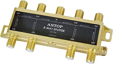 splitter 1 ghz