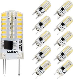 energy saving light fittings