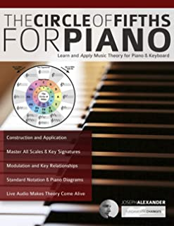 The Circle of Fifths for Piano: Learn and Apply Music Theory