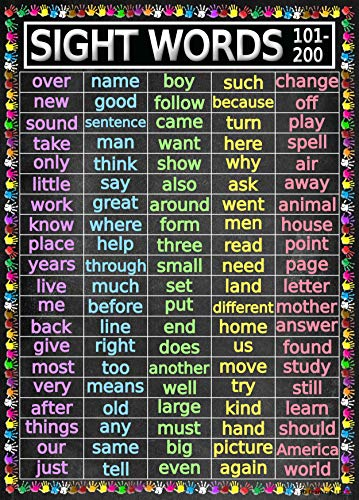 Advanced Sight Words Poster 101-200 for Second Grade –...