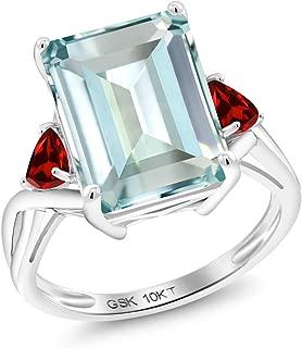 Gem Stone King 7.32 Ct Octagon Sky Blue Simulated Aquamarine Red Garnet 10K White Gold Ring