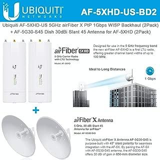 air fiber 5x