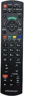 ALLIMITY afstandsbediening N2QAYB000487 sub N2QAYB000239 Sub N2QAYB000354 voor Panasonic LCD LED Viera Plasma TV TH-32LRG2...