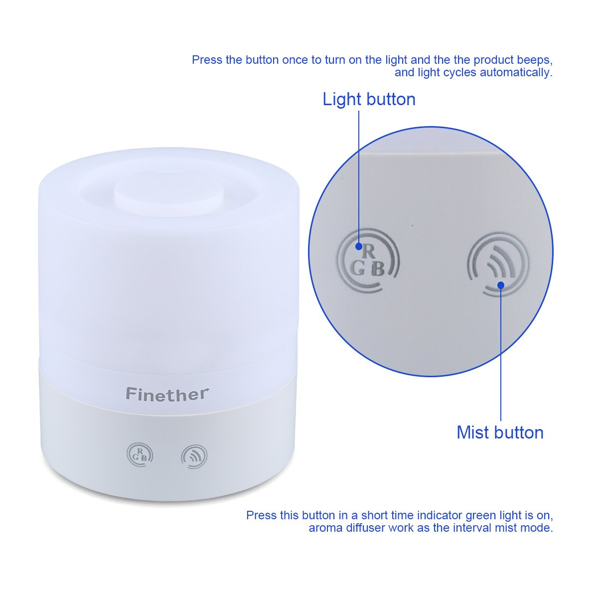 Finether - Difusor de Aroma Portátil (Humidificador Ultrasónico ...