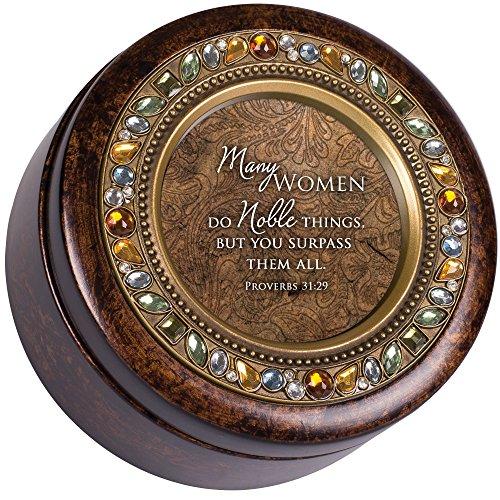 Las mujeres hacer Noble cosas ámbar tierra tono Jeweled caja de música Reproduce cómo gran Thou Art