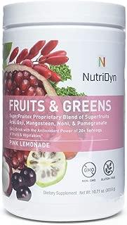 Best avocado fruit powder Reviews